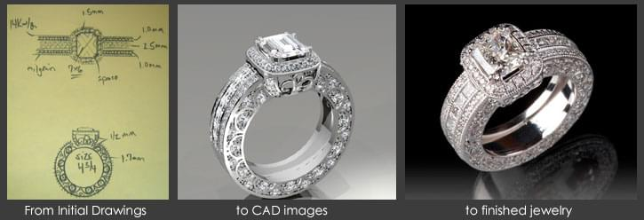 Custom Jewelry Process for a Diamond Ring