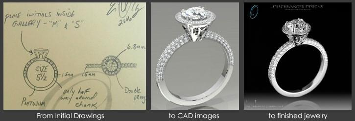 Custom Jewelry Process for an Engagement Ring